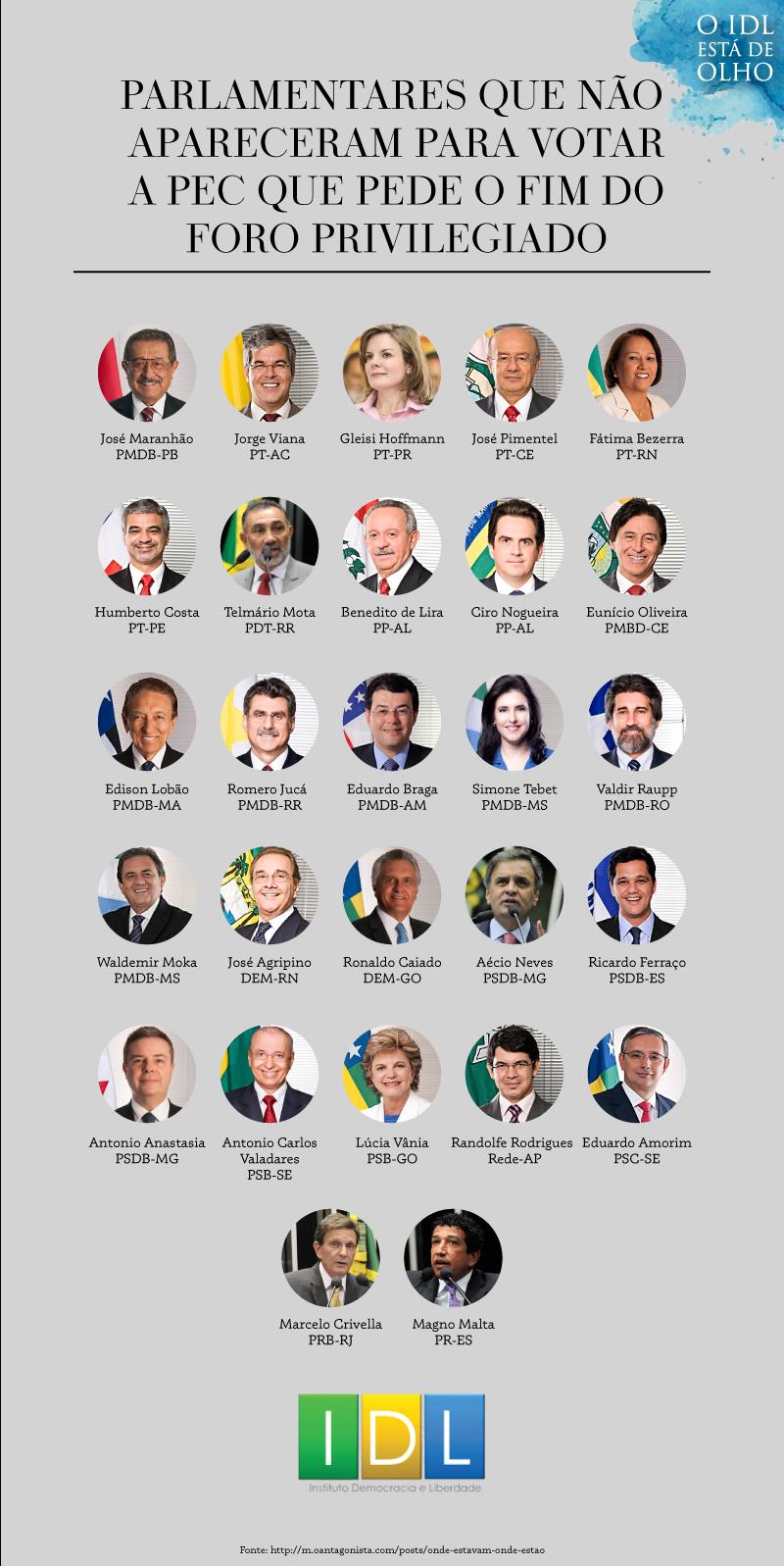 parlamentares_nao-votaram_pec